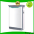 Best air purifier installation manufacturers for household